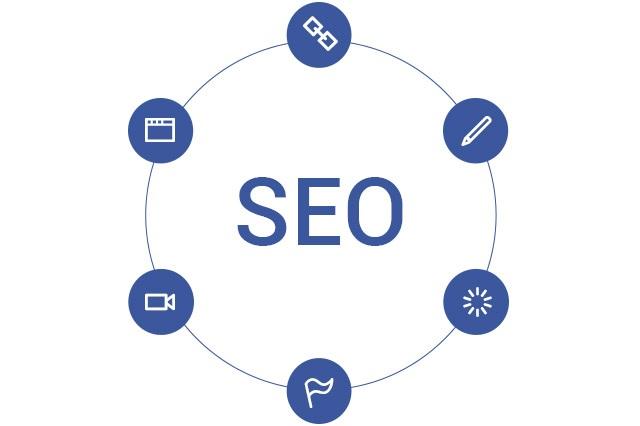 Outsource SEO - 365Outsource.com